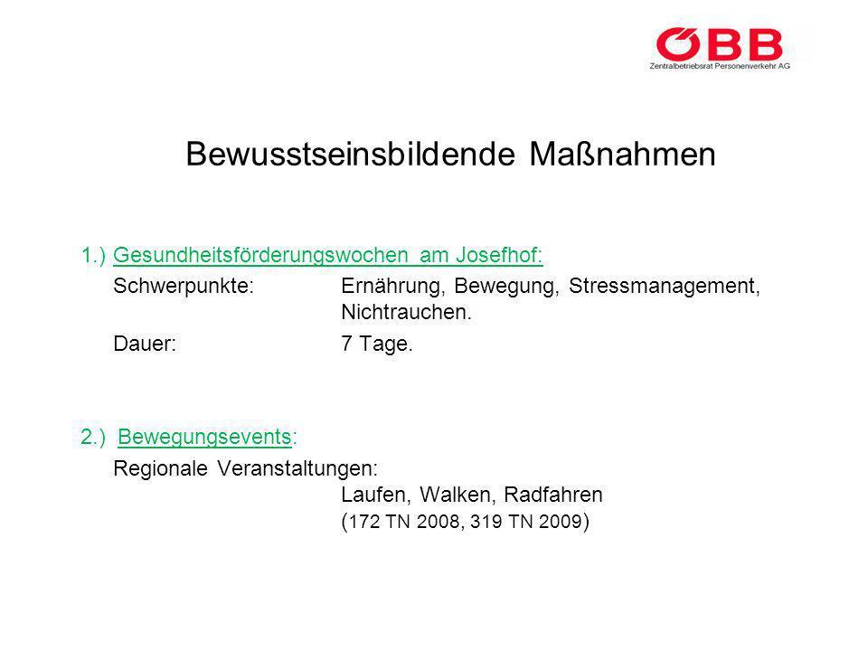 Bewusstseinsbildende Maßnahmen 1.)Gesundheitsförderungswochen am Josefhof: Schwerpunkte: Ernährung, Bewegung, Stressmanagement, Nichtrauchen. Dauer: 7