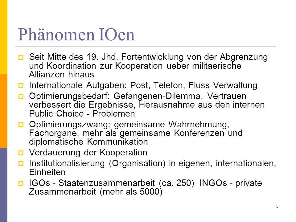 Funktionsnachfolge in der OECD Art.
