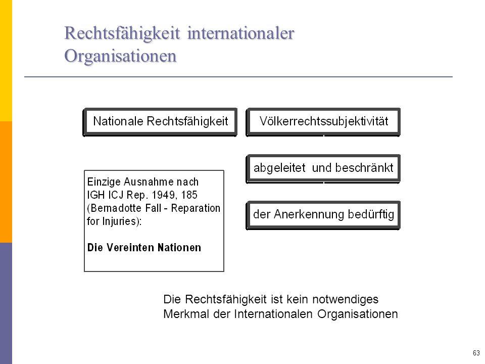 Rechtsfähigkeit internationaler Organisationen 63 Die Rechtsfähigkeit ist kein notwendiges Merkmal der Internationalen Organisationen