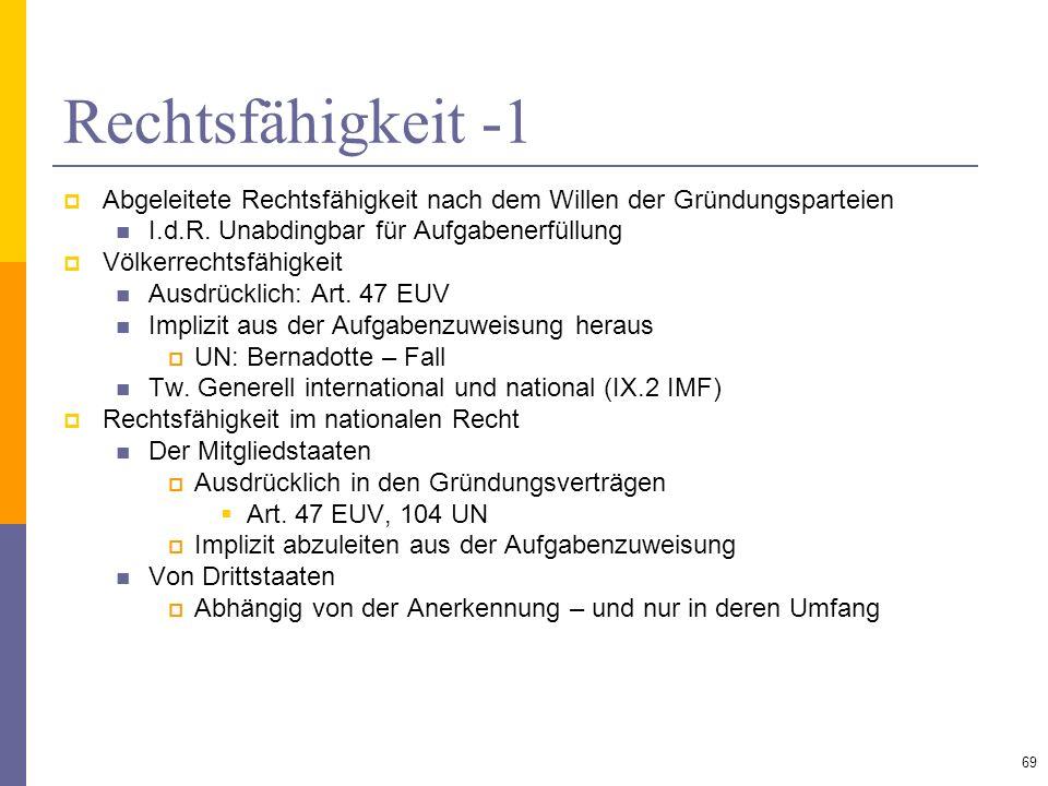 Rechtsfähigkeit -1 Abgeleitete Rechtsfähigkeit nach dem Willen der Gründungsparteien I.d.R. Unabdingbar für Aufgabenerfüllung Völkerrechtsfähigkeit Au