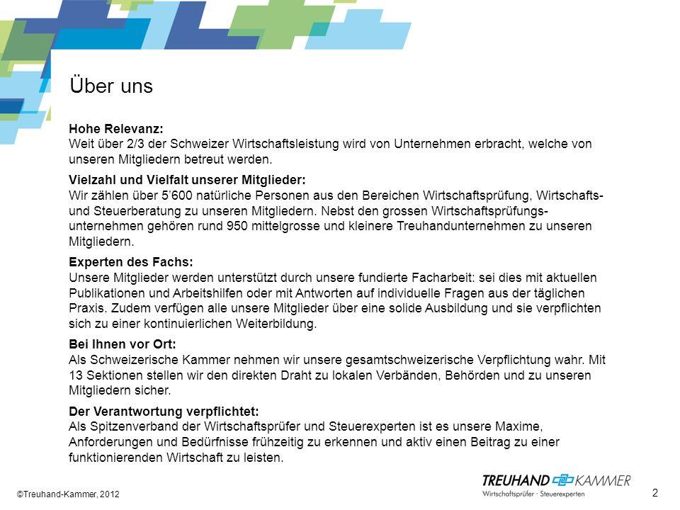Über uns ©Treuhand-Kammer, 2012 Hohe Relevanz: Weit über 2/3 der Schweizer Wirtschaftsleistung wird von Unternehmen erbracht, welche von unseren Mitgl