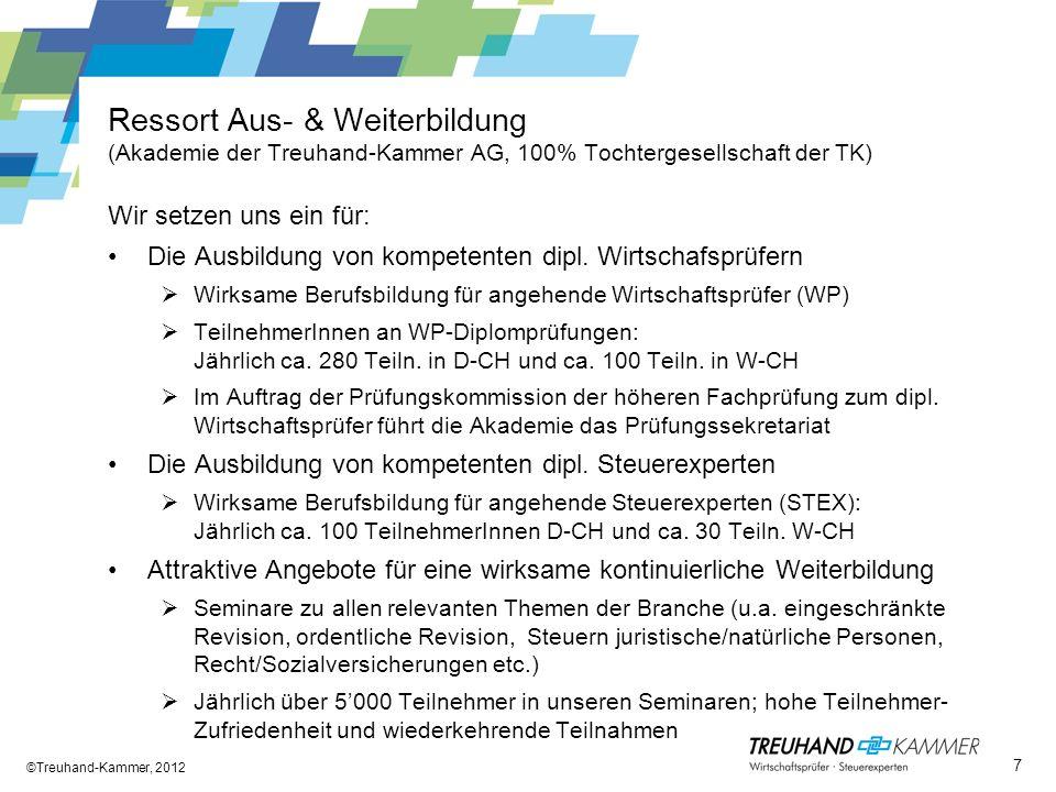 Ressort Aus- & Weiterbildung (Akademie der Treuhand-Kammer AG, 100% Tochtergesellschaft der TK) ©Treuhand-Kammer, 2012 7 Wir setzen uns ein für: Die A