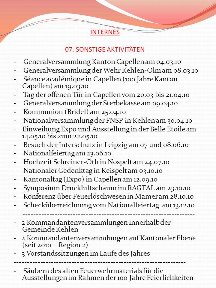 INTERNES 07. SONSTIGE AKTIVITÄTEN - Generalversammlung Kanton Capellen am 04.03.10 - Generalversammlung der Wehr Kehlen-Olm am 08.03.10 - Séance acadé