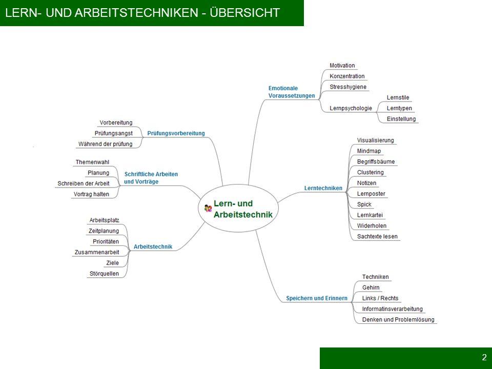 LERN- UND ARBEITSTECHNIKEN - ÜBERSICHT 2