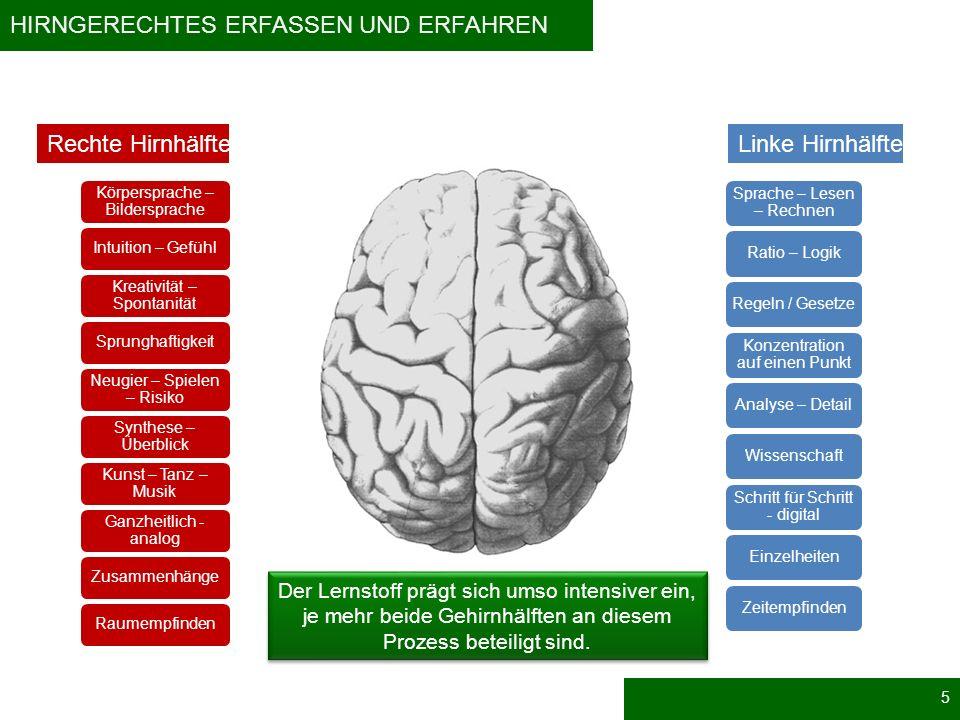 HIRNGERECHTES ERFASSEN UND ERFAHREN Sprache – Lesen – Rechnen Ratio – LogikRegeln / Gesetze Konzentration auf einen Punkt Analyse – DetailWissenschaft