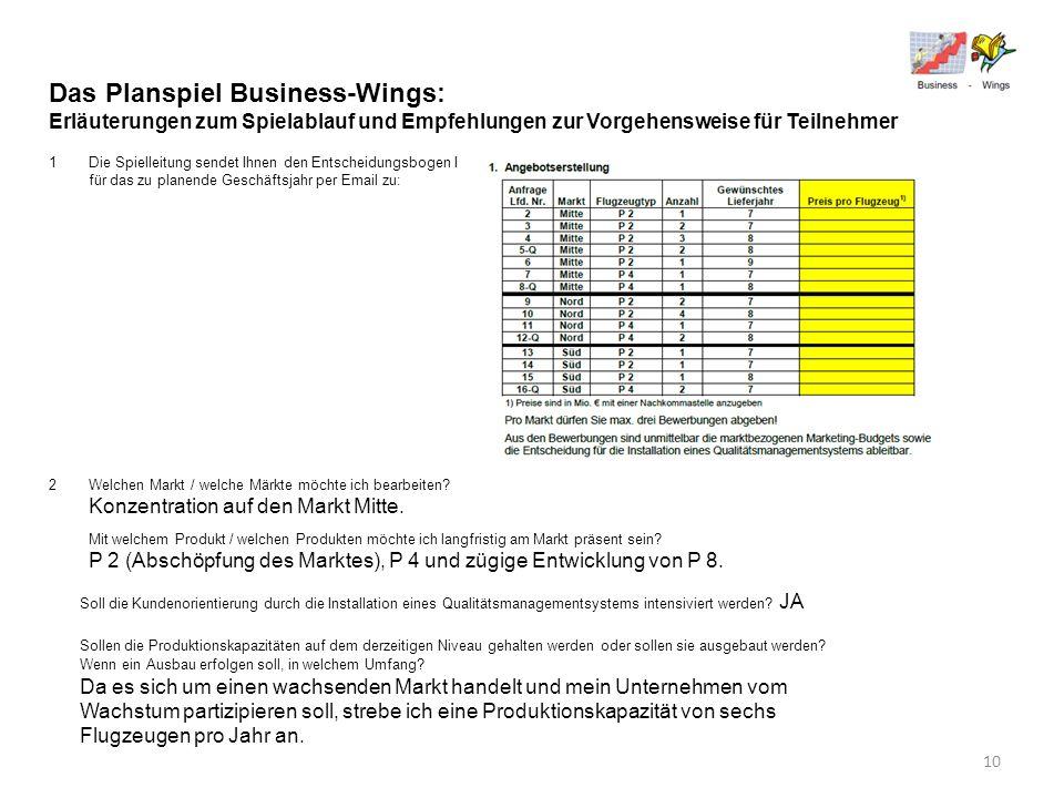 Das Planspiel Business-Wings: Erläuterungen zum Spielablauf und Empfehlungen zur Vorgehensweise für Teilnehmer 2 Welchen Markt / welche Märkte möchte