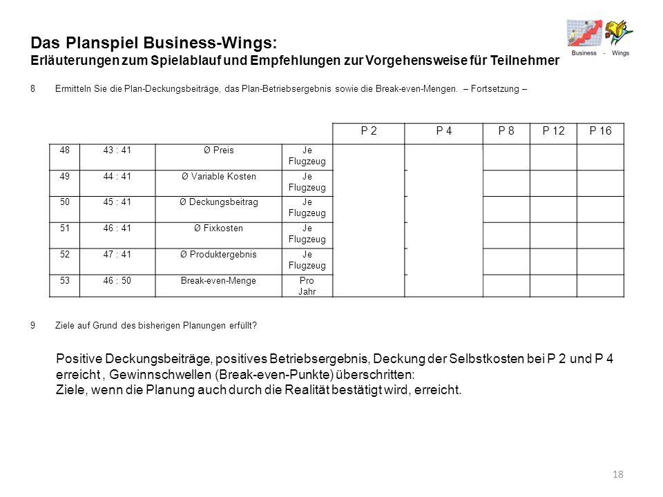 Das Planspiel Business-Wings: Erläuterungen zum Spielablauf und Empfehlungen zur Vorgehensweise für Teilnehmer 8Ermitteln Sie die Plan-Deckungsbeiträg