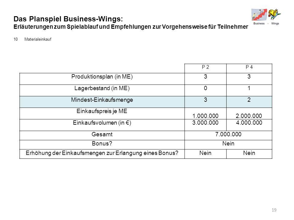 Das Planspiel Business-Wings: Erläuterungen zum Spielablauf und Empfehlungen zur Vorgehensweise für Teilnehmer 10Materialeinkauf P 2P 4 Produktionspla