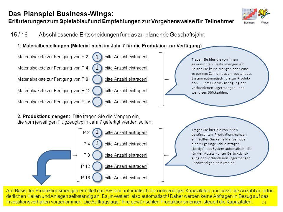 Das Planspiel Business-Wings: Erläuterungen zum Spielablauf und Empfehlungen zur Vorgehensweise für Teilnehmer 15 / 16 Abschliessende Entscheidungen f
