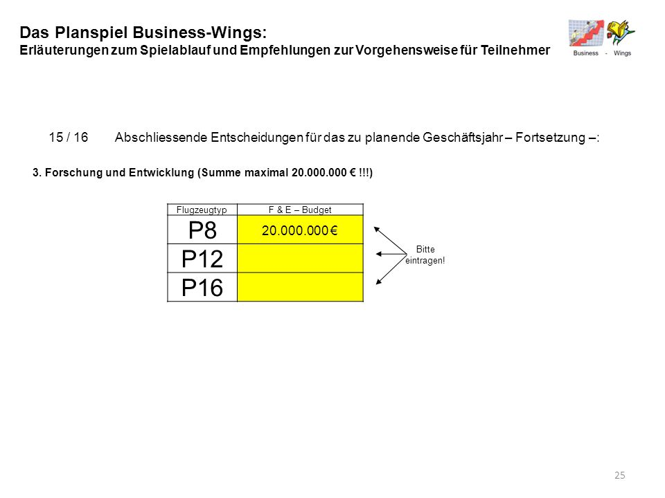 Das Planspiel Business-Wings: Erläuterungen zum Spielablauf und Empfehlungen zur Vorgehensweise für Teilnehmer 15 / 16Abschliessende Entscheidungen fü