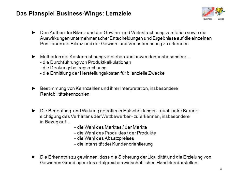 Das Planspiel Business-Wings: Lernziele Den Aufbau der Bilanz und der Gewinn- und Verlustrechnung verstehen sowie die Auswirkungen unternehmerischer E