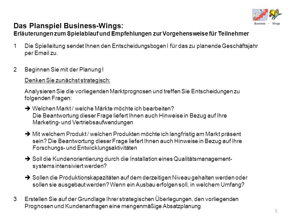 Das Planspiel Business-Wings: Erläuterungen zum Spielablauf und Empfehlungen zur Vorgehensweise für Teilnehmer 2 Beginnen Sie mit der Planung ! Denken