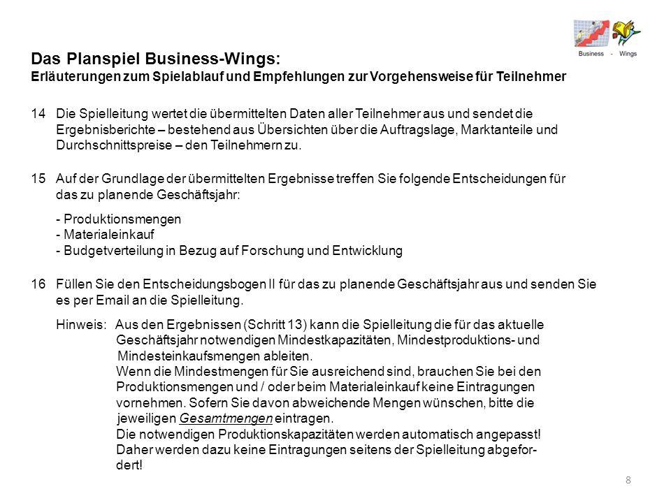 Das Planspiel Business-Wings: Erläuterungen zum Spielablauf und Empfehlungen zur Vorgehensweise für Teilnehmer 15 Auf der Grundlage der übermittelten