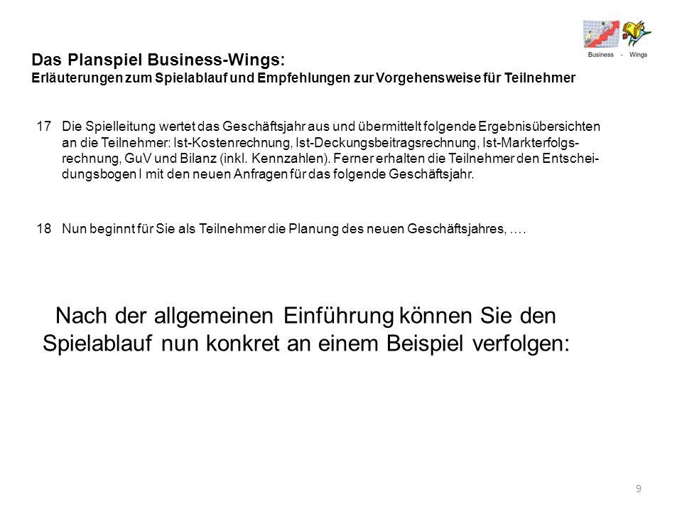 Das Planspiel Business-Wings: Erläuterungen zum Spielablauf und Empfehlungen zur Vorgehensweise für Teilnehmer 17Die Spielleitung wertet das Geschäfts