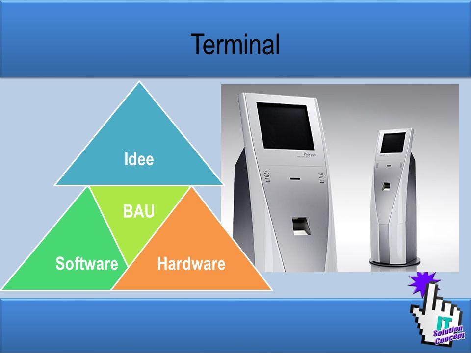 Terminal IdeeSoftware BAU Hardware