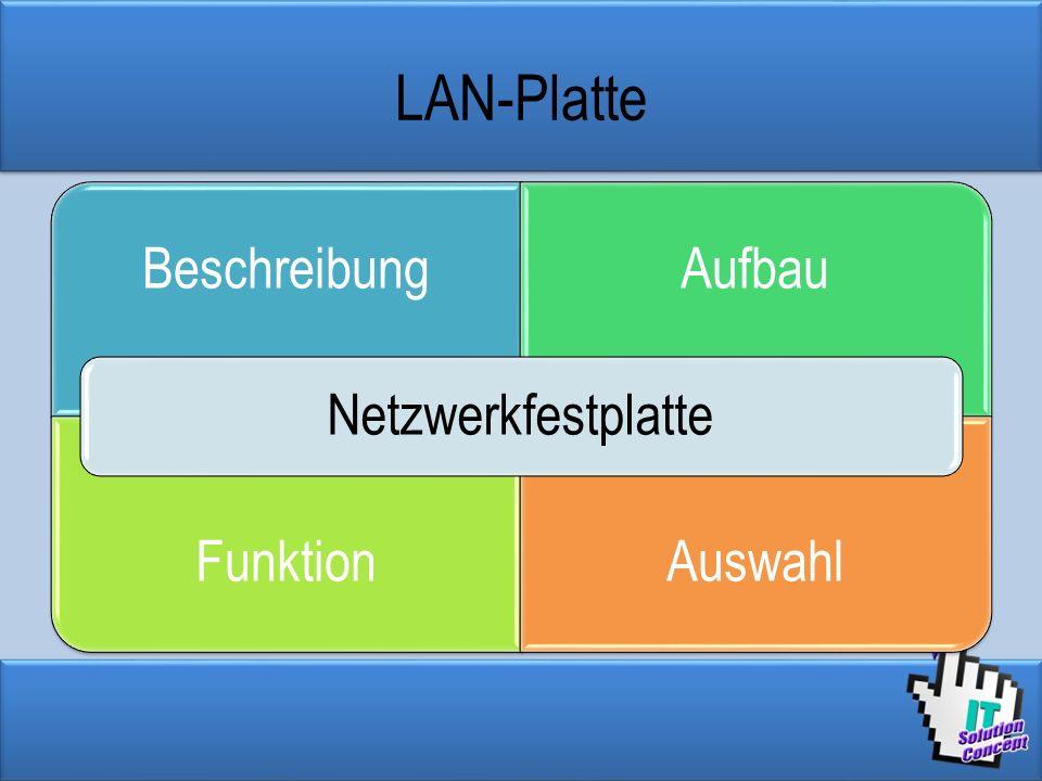 LAN-Platte BeschreibungAufbau FunktionAuswahl Netzwerkfestplatte
