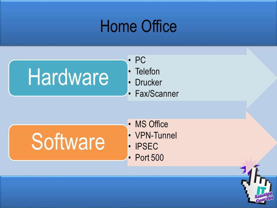 Home Office PC Telefon Drucker Fax/Scanner Hardware MS Office VPN-Tunnel IPSEC Port 500 Software