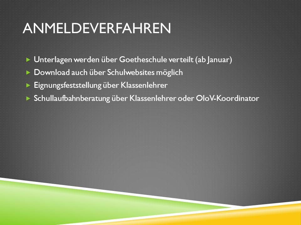 ANMELDEVERFAHREN Unterlagen werden über Goetheschule verteilt (ab Januar) Download auch über Schulwebsites möglich Eignungsfeststellung über Klassenlehrer Schullaufbahnberatung über Klassenlehrer oder OloV-Koordinator