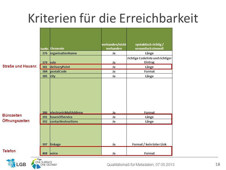 18 Kriterien für die Erreichbarkeit Qualitätsmaß für Metadaten, 07.05.2013 IsoNr.
