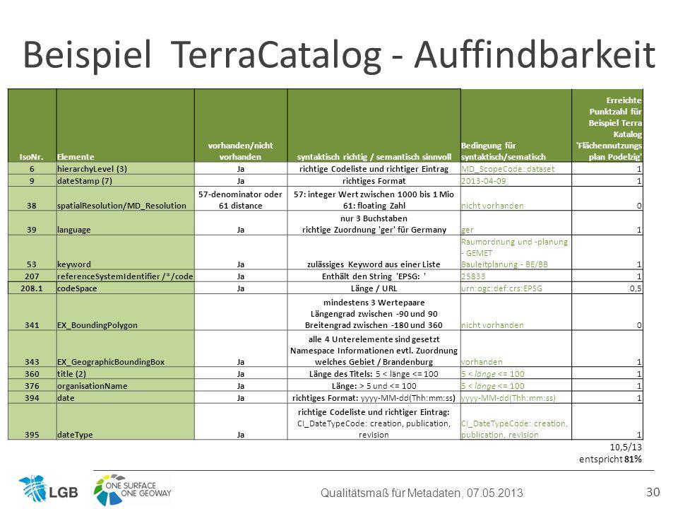 30 Beispiel TerraCatalog - Auffindbarkeit Qualitätsmaß für Metadaten, 07.05.2013 IsoNr.