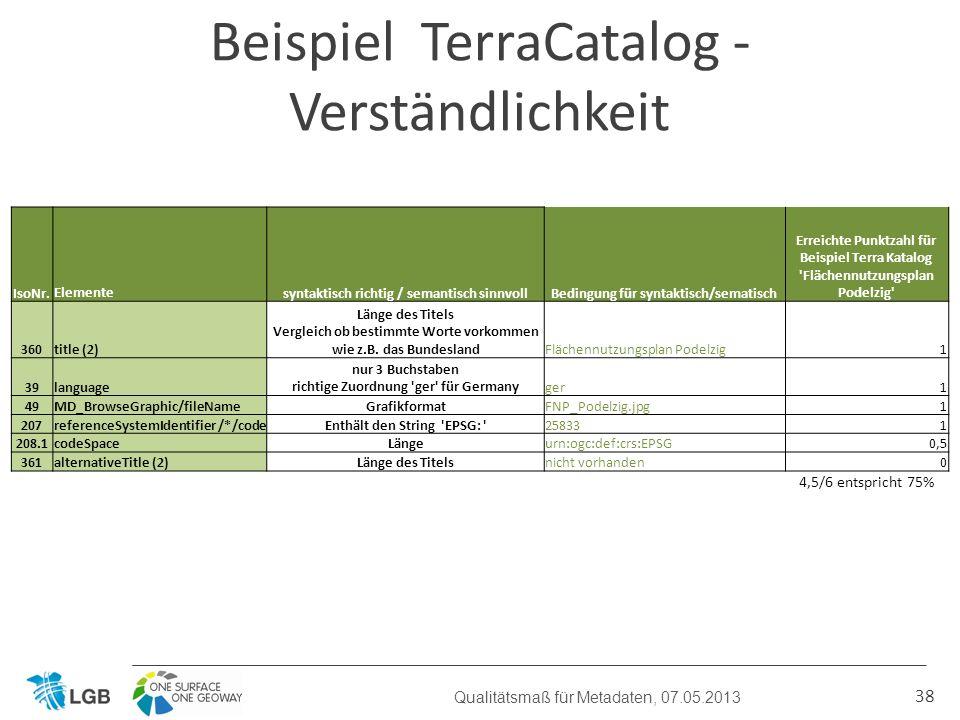 38 Beispiel TerraCatalog - Verständlichkeit Qualitätsmaß für Metadaten, 07.05.2013 IsoNr.
