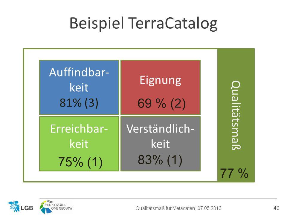 40 Qualitätsmaß für Metadaten, 07.05.2013 Auffindbar- keit 81% (3) Eignung Erreichbar- keit Verständlich- keit Validität Beispiel TerraCatalog Qualitätsmaß 69 % (2) 75% (1) 83% (1) 77 %
