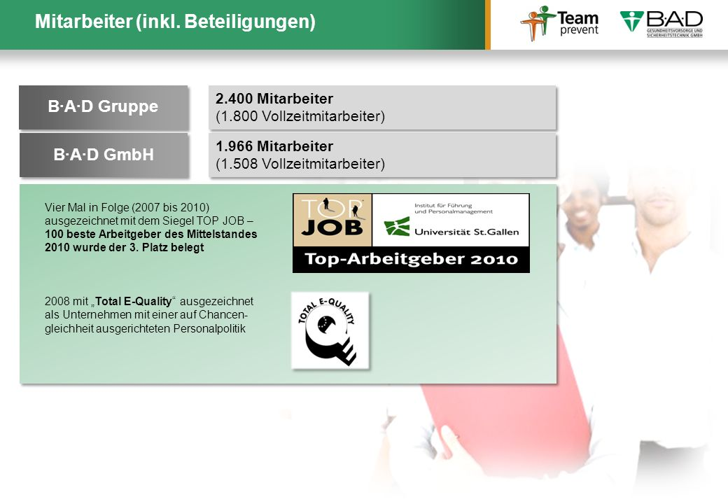 B·A·D GmbH Mitarbeiter (inkl. Beteiligungen) Vier Mal in Folge (2007 bis 2010) ausgezeichnet mit dem Siegel TOP JOB – 100 beste Arbeitgeber des Mittel