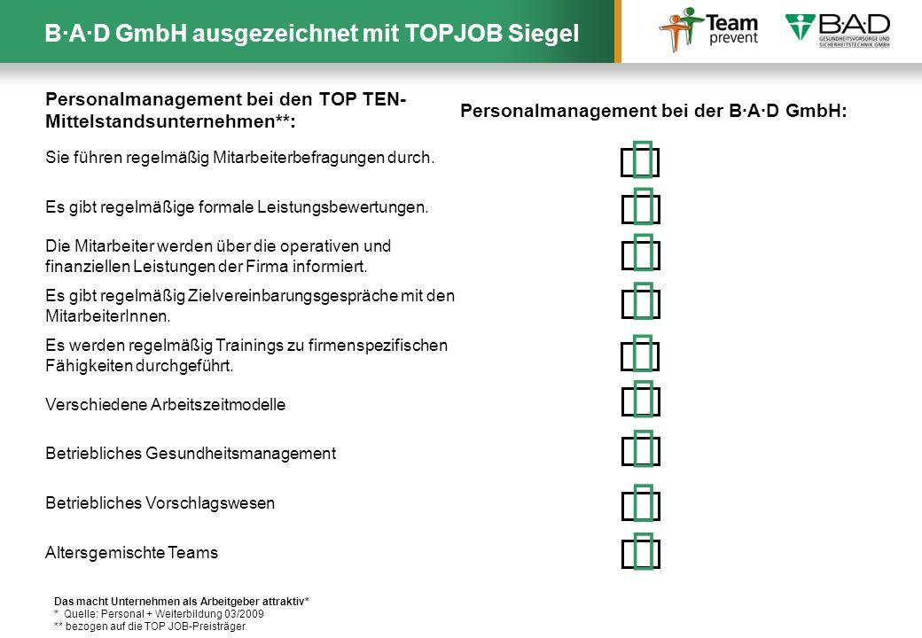 Personalmanagement bei den TOP TEN- Mittelstandsunternehmen**: Personalmanagement bei der B·A·D GmbH: Sie führen regelmäßig Mitarbeiterbefragungen dur
