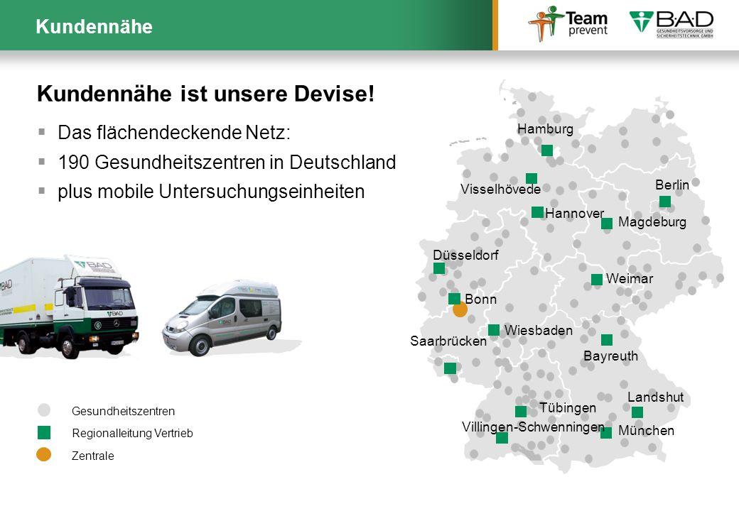 Kundennähe ist unsere Devise! Das flächendeckende Netz: 190 Gesundheitszentren in Deutschland plus mobile Untersuchungseinheiten Zentrale Gesundheitsz