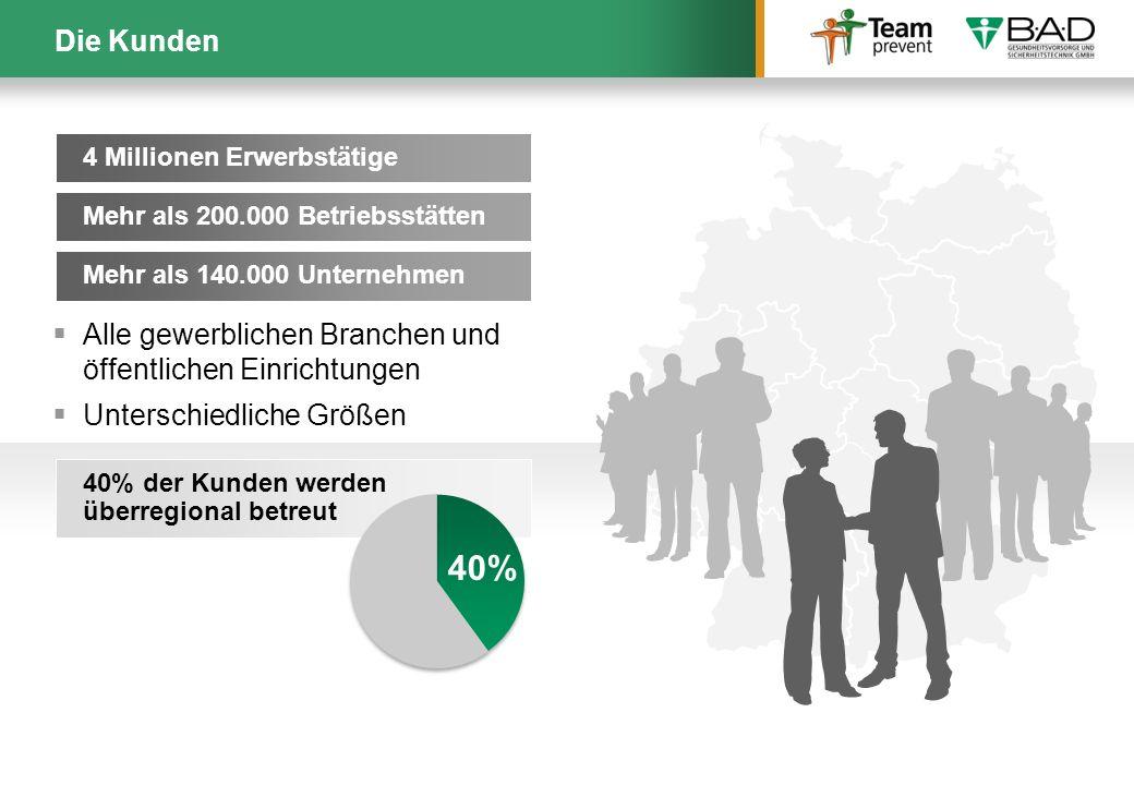 Die Kunden Alle gewerblichen Branchen und öffentlichen Einrichtungen Unterschiedliche Größen 4 Millionen Erwerbstätige Mehr als 200.000 Betriebsstätte