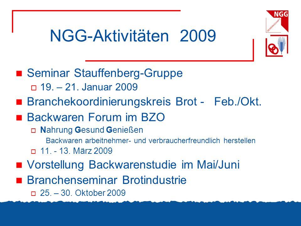 NGG-Aktivitäten 2009 Seminar Stauffenberg-Gruppe 19. – 21. Januar 2009 Branchekoordinierungskreis Brot - Feb./Okt. Backwaren Forum im BZO Nahrung Gesu