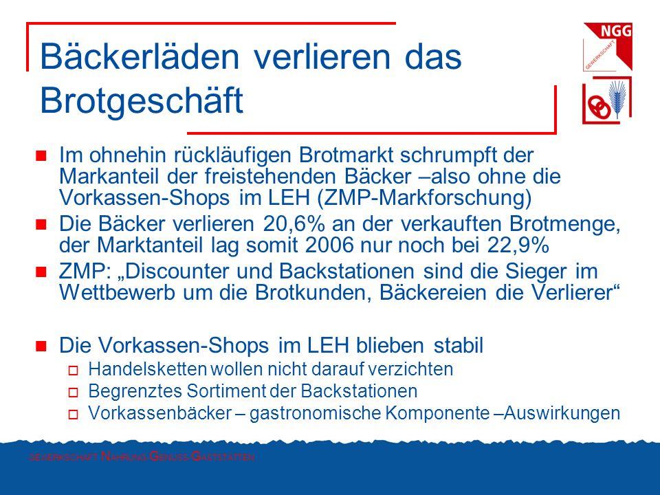 Wirtschaftlichen Situation viel Bewegung Backwarenhersteller stärken sich - Fusionen TK- Backwaren ungebrochenes Wachstum Markt rund 30 Mrd.