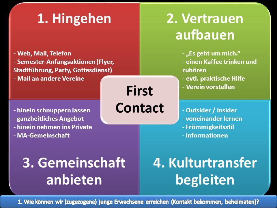 1. Hingehen2. Vertrauen aufbauen 3. Gemeinschaft anbieten 4. Kulturtransfer begleiten First Contact - Es geht um mich. - einen Kaffee trinken und zuhö