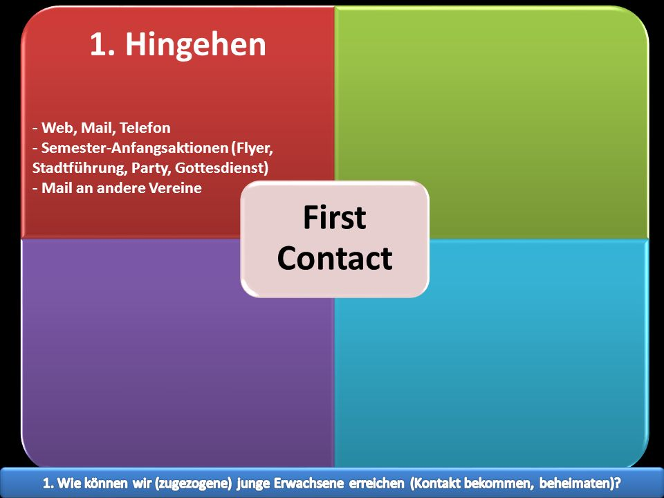 1. Hingehen First Contact - Web, Mail, Telefon - Semester-Anfangsaktionen (Flyer, Stadtführung, Party, Gottesdienst) - Mail an andere Vereine