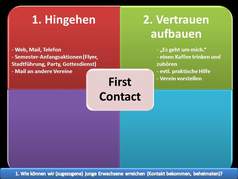 1. Hingehen2. Vertrauen aufbauen First Contact - Es geht um mich. - einen Kaffee trinken und zuhören - evtl. praktische Hilfe - Verein vorstellen - We