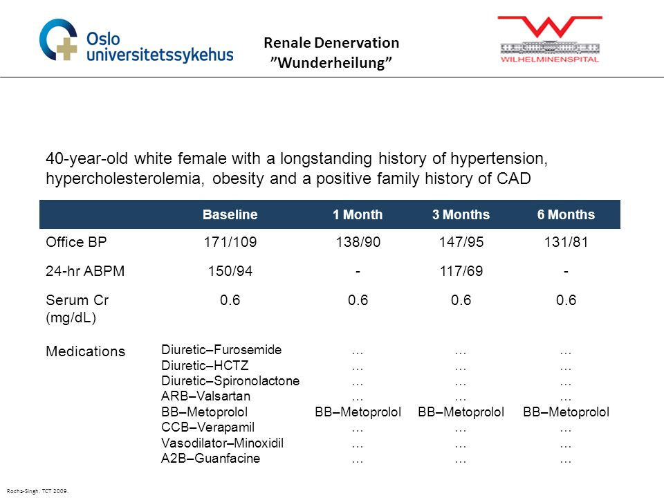 40-year-old white female with a longstanding history of hypertension, hypercholesterolemia, obesity and a positive family history of CAD Baseline1 Mon