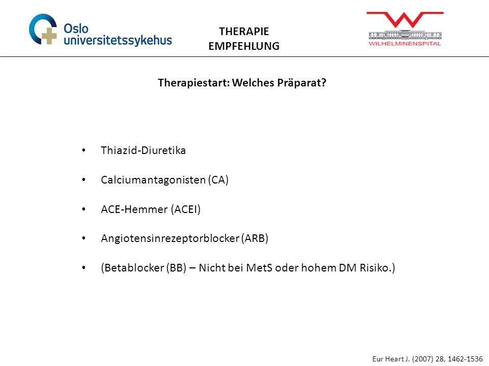 THERAPIE EMPFEHLUNG Eur Heart J. (2007) 28, 1462-1536 Therapiestart: Welches Präparat? Thiazid-Diuretika Calciumantagonisten (CA) ACE-Hemmer (ACEI) An
