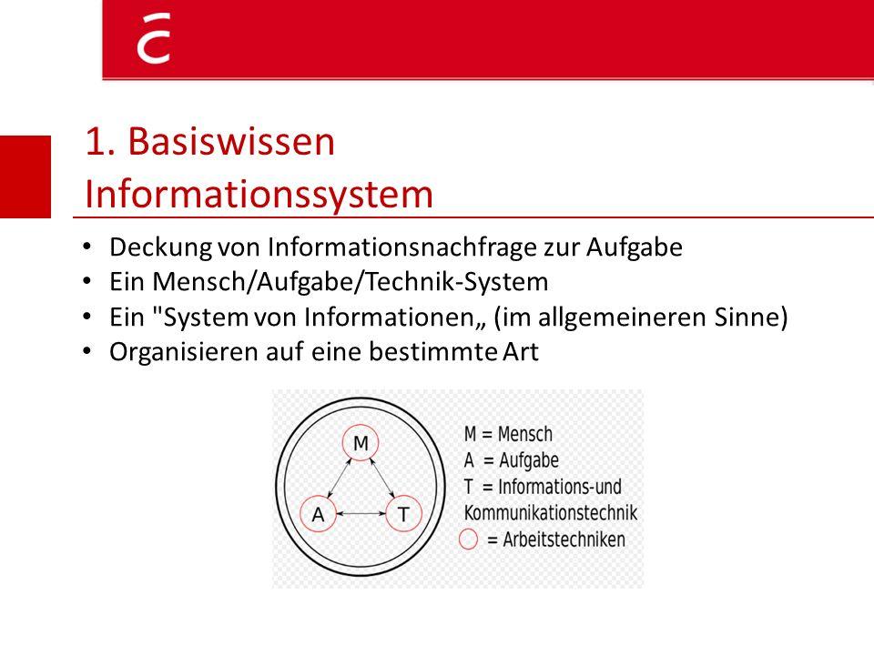 4. Nutzungsanalyse Wer? Wann? Was? Welche Systemteile?