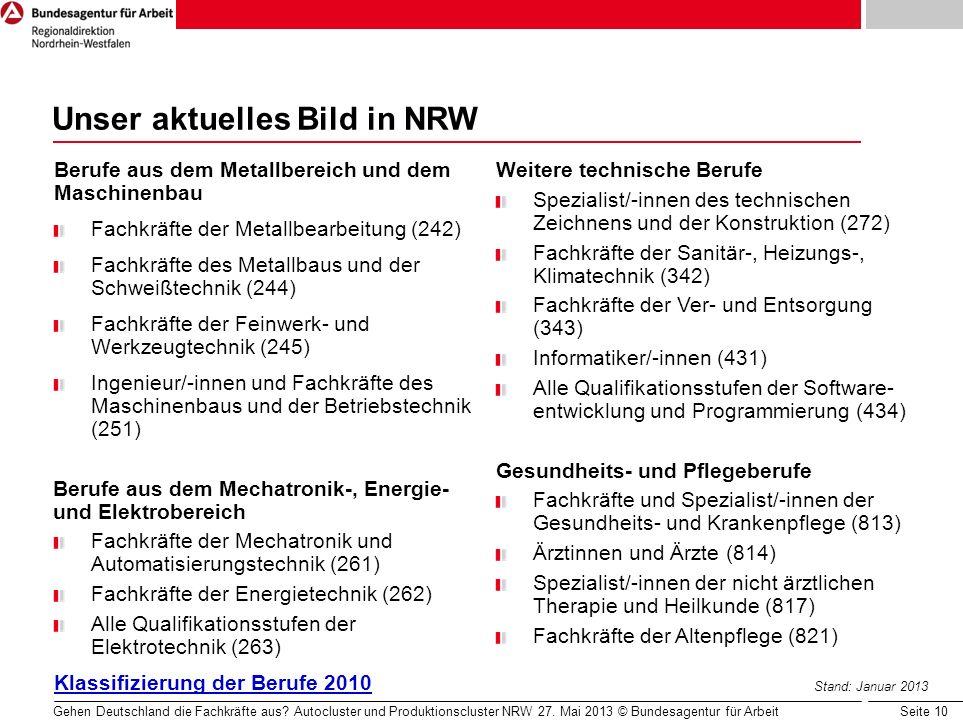Seite 10 Unser aktuelles Bild in NRW Gehen Deutschland die Fachkräfte aus? Autocluster und Produktionscluster NRW 27. Mai 2013 © Bundesagentur für Arb