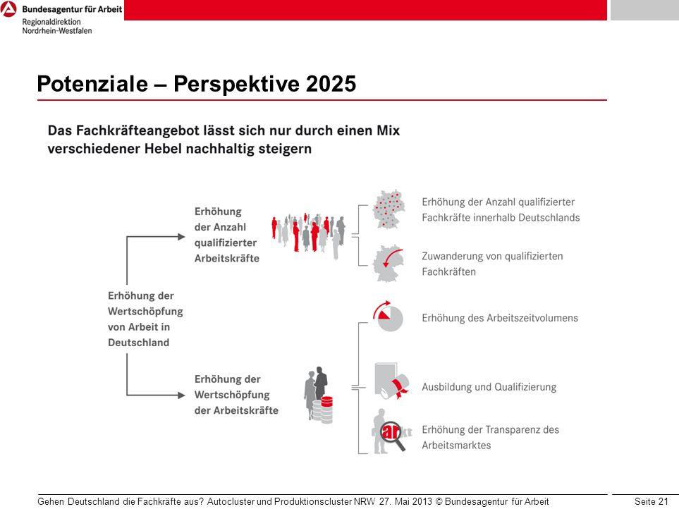 Seite 21 Potenziale – Perspektive 2025 Gehen Deutschland die Fachkräfte aus? Autocluster und Produktionscluster NRW 27. Mai 2013 © Bundesagentur für A