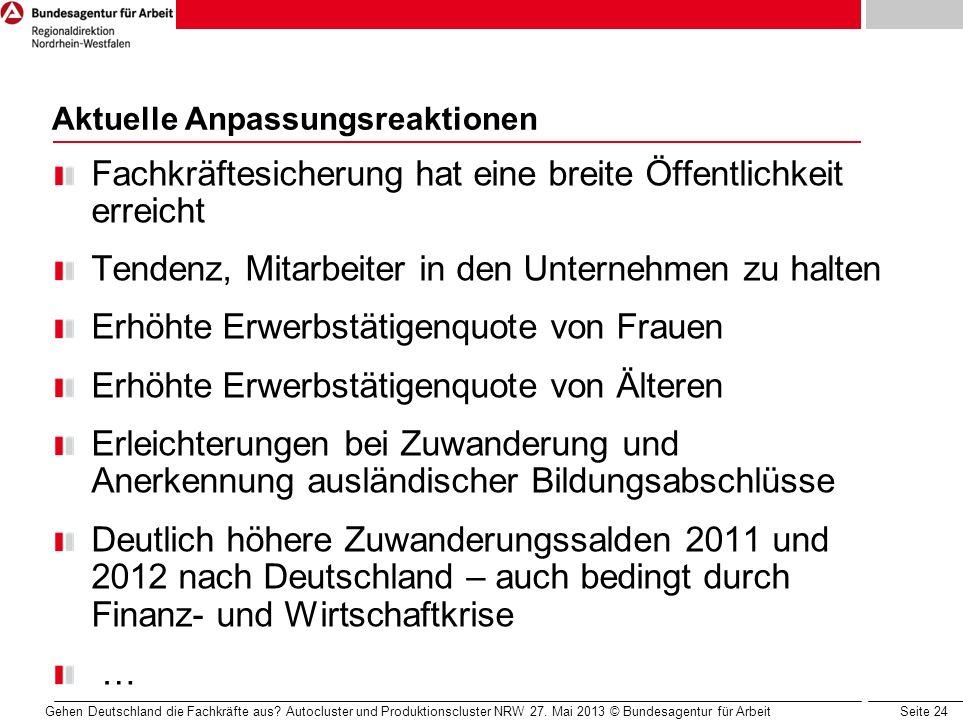 Seite 24 Aktuelle Anpassungsreaktionen Gehen Deutschland die Fachkräfte aus? Autocluster und Produktionscluster NRW 27. Mai 2013 © Bundesagentur für A