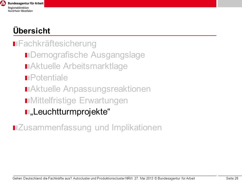 Seite 28 Gehen Deutschland die Fachkräfte aus? Autocluster und Produktionscluster NRW 27. Mai 2013 © Bundesagentur für Arbeit Übersicht Fachkräftesich