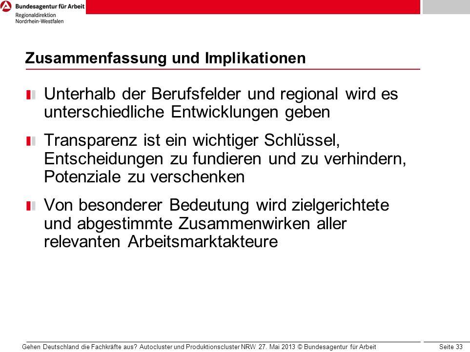 Seite 33 Gehen Deutschland die Fachkräfte aus? Autocluster und Produktionscluster NRW 27. Mai 2013 © Bundesagentur für Arbeit Zusammenfassung und Impl