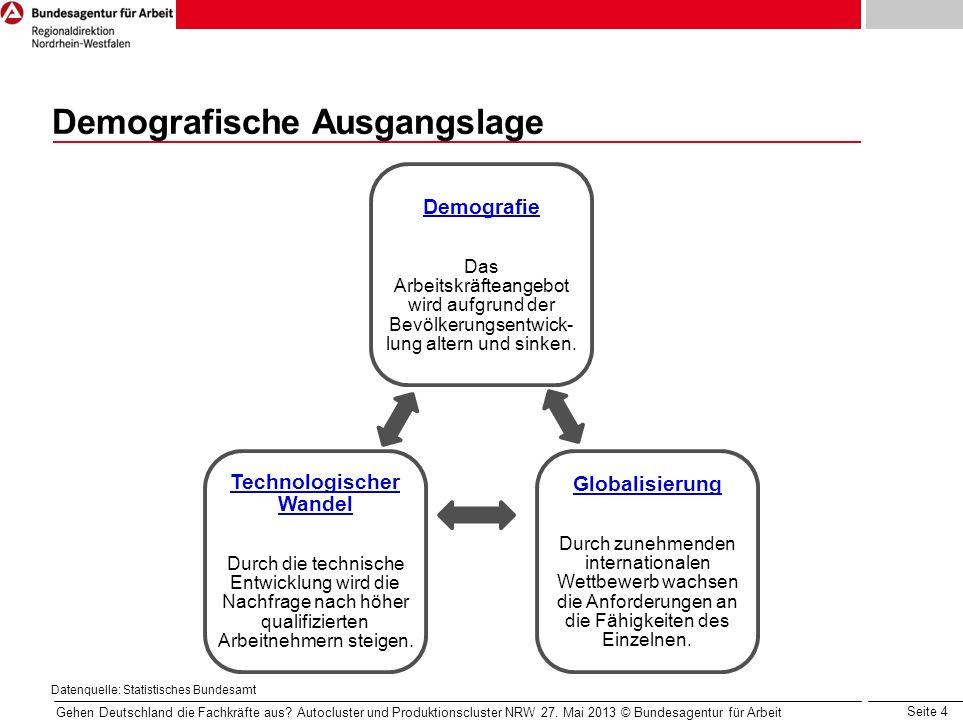 Seite 4 Datenquelle: Statistisches Bundesamt Gehen Deutschland die Fachkräfte aus? Autocluster und Produktionscluster NRW 27. Mai 2013 © Bundesagentur