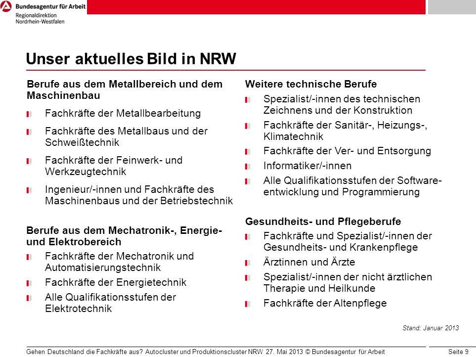 Seite 9 Unser aktuelles Bild in NRW Gehen Deutschland die Fachkräfte aus? Autocluster und Produktionscluster NRW 27. Mai 2013 © Bundesagentur für Arbe