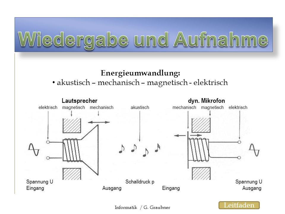 Energieumwandlung: akustisch – mechanisch – magnetisch - elektrisch Informatik / G. Graubner Leitfaden