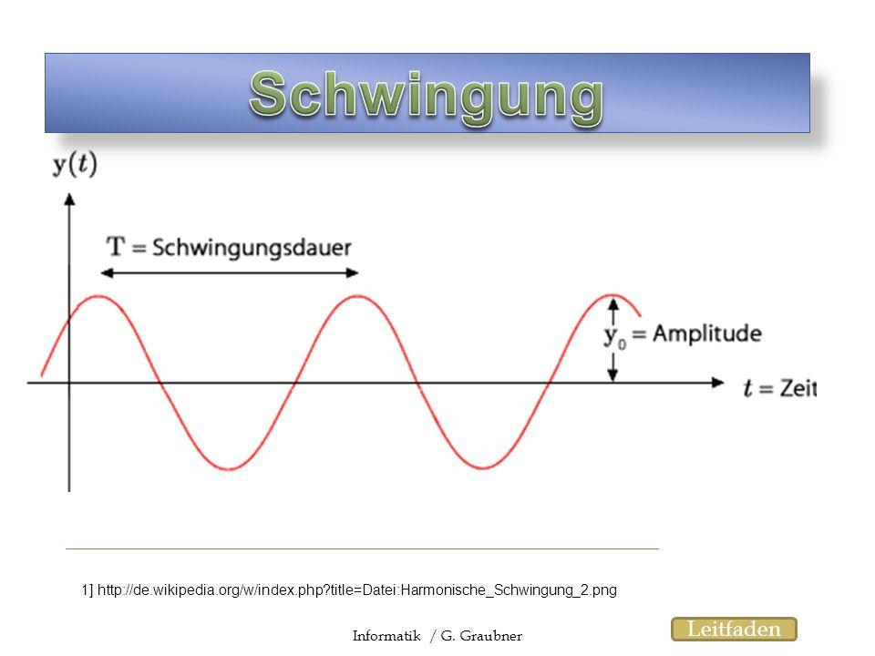 1] http://de.wikipedia.org/w/index.php?title=Datei:Harmonische_Schwingung_2.png Informatik / G. Graubner Leitfaden