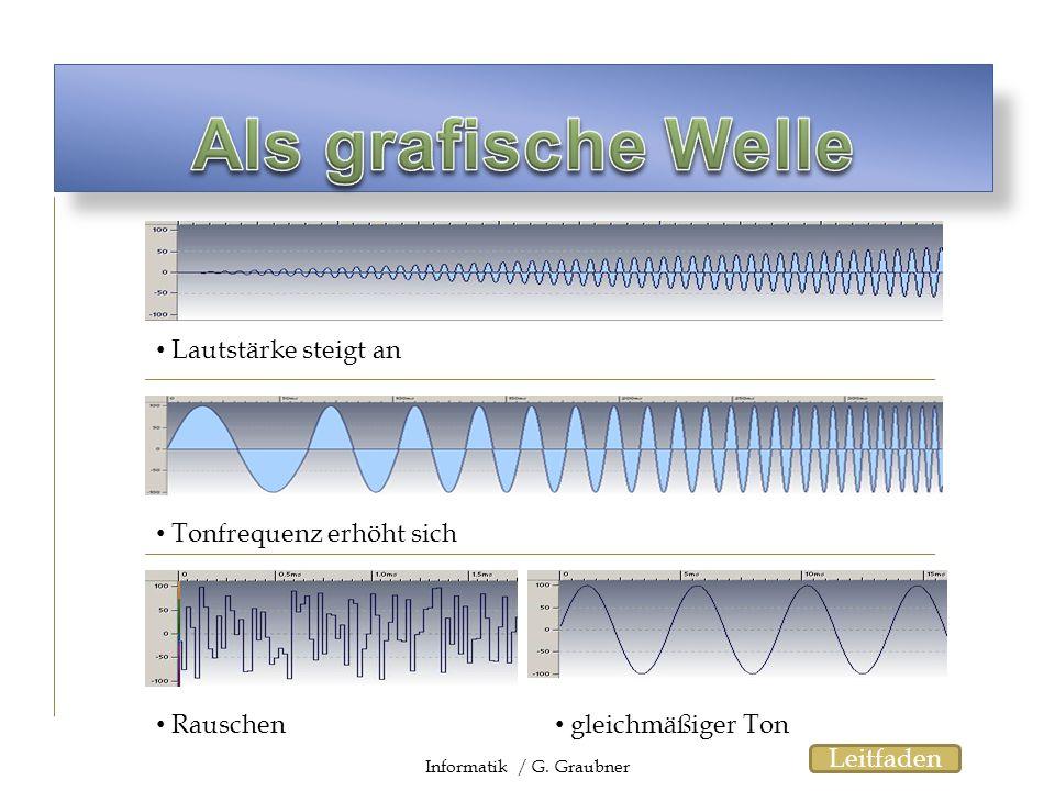 Lautstärke steigt an Tonfrequenz erhöht sich Rauschen gleichmäßiger Ton Informatik / G. Graubner Leitfaden