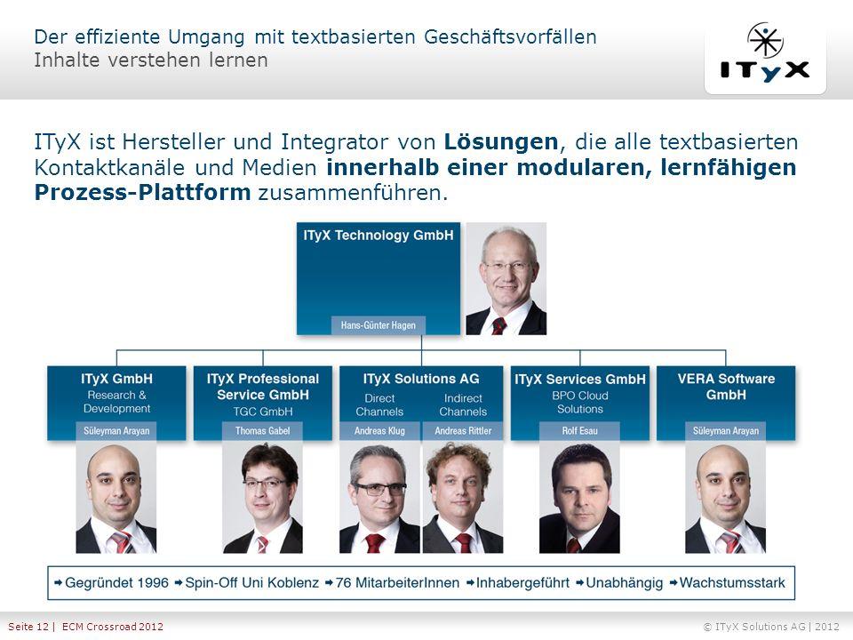 © ITyX Solutions AG | 2012 Seite 12 | ECM Crossroad 2012 ITyX ist Hersteller und Integrator von Lösungen, die alle textbasierten Kontaktkanäle und Med