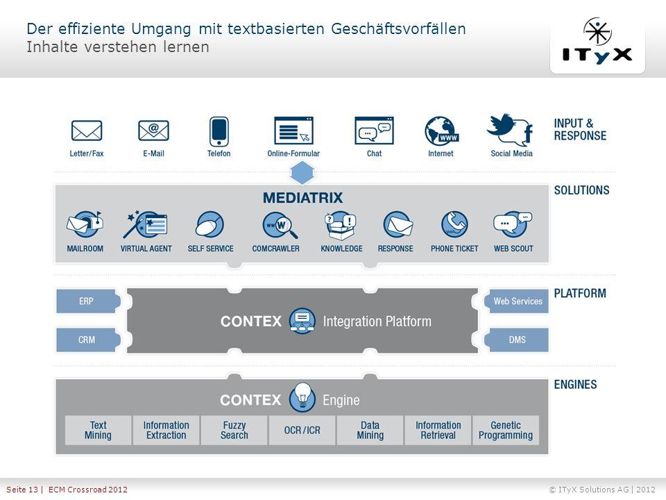 © ITyX Solutions AG | 2012 Seite 13 | ECM Crossroad 2012 Der effiziente Umgang mit textbasierten Geschäftsvorfällen Inhalte verstehen lernen